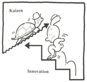 Kaizen vs other approaches in Japanese culture